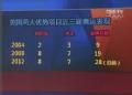 奥运视频-东道主奥运辉煌战绩 创百年金牌纪录