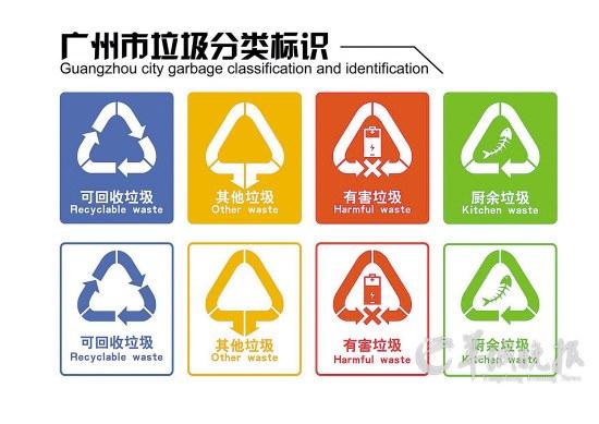 垃圾分类宣传图标_家具