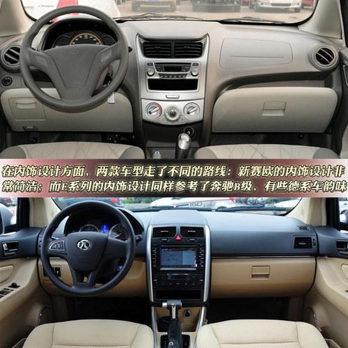 上汽通用雪佛兰赛欧对比北京汽车e系列(组图)图片