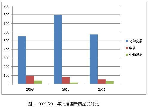国家食药监局_中国自主研发重组人戊型肝炎疫苗获批准生产(组图)-搜狐新闻