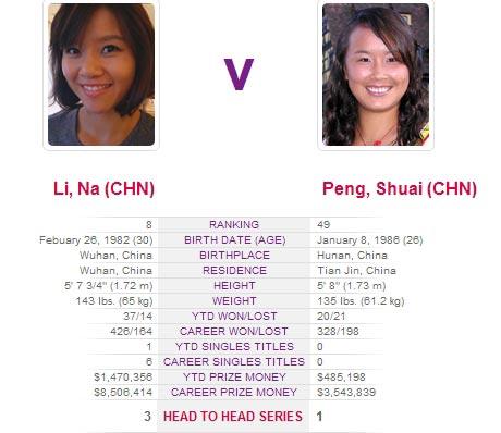 WTA官方截屏