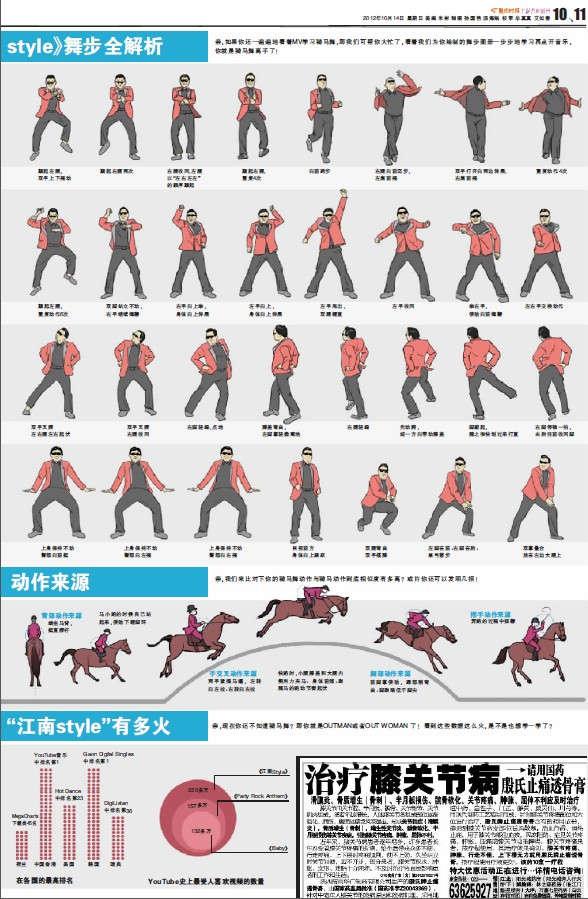 江南style有多火 重庆时报专版解构舞步