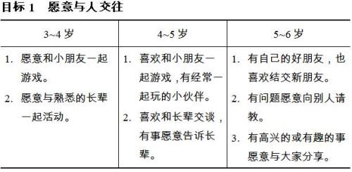 教育部发布《3-6岁儿童学习与发展指南》(全文)