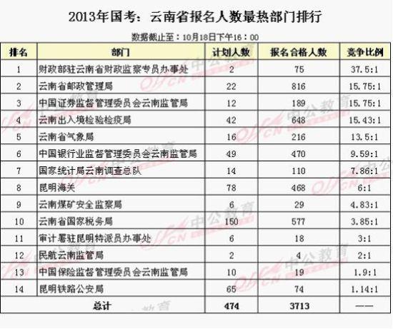 中国各省面积人口_2012年各省人口数量
