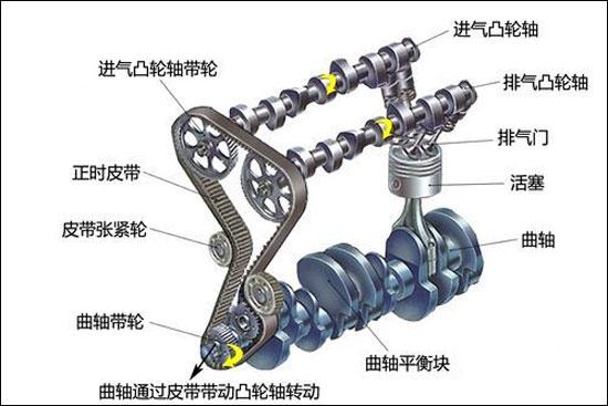 气动角座阀内部结构