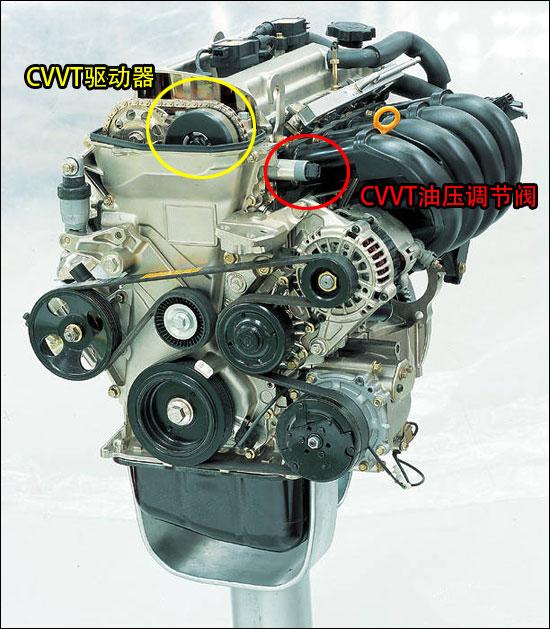 汽车 技术/一、可变气门正时技术