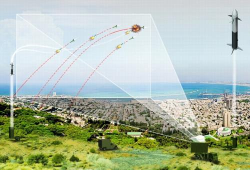 以色列铁穹防御系统工作示意图