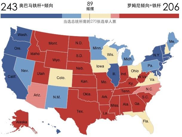 美国十次啦怎么看不了_美国多数州立场明确 大选战场只有10个州(图)