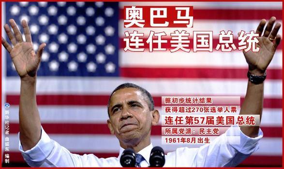 图表:奥巴马连任美国总统 新华社记者 曲振东 编制