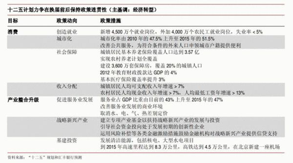 18大经济目标_图解十八大报告之三 两个翻一番