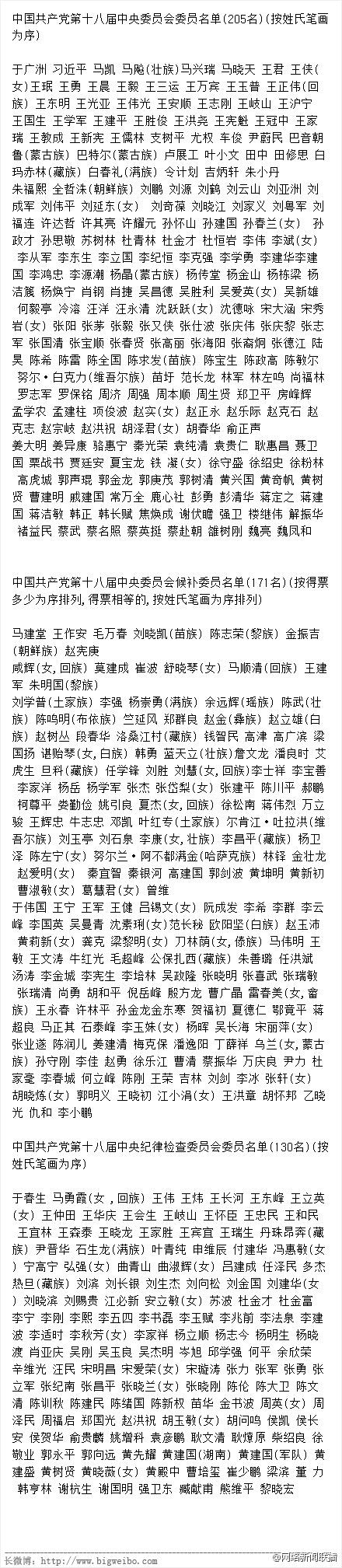 王岐山等130人当选中纪委委员