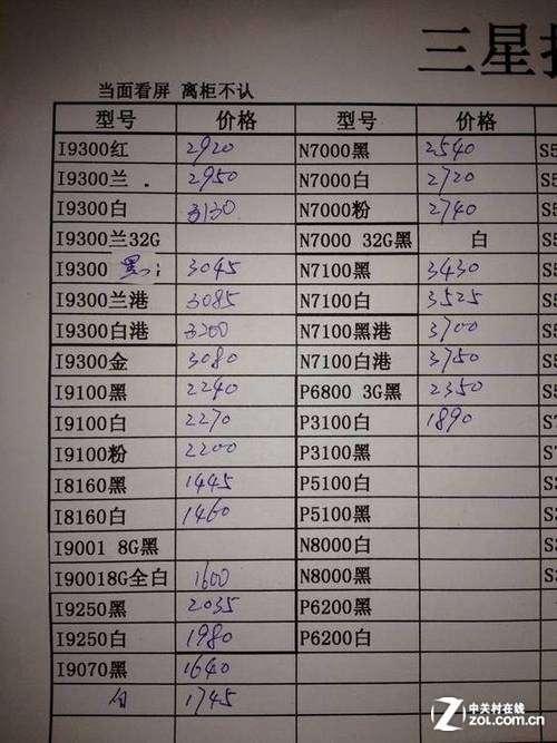 苹果4s水货报价_iphone 4s跌破3000 华强北水货手机报价