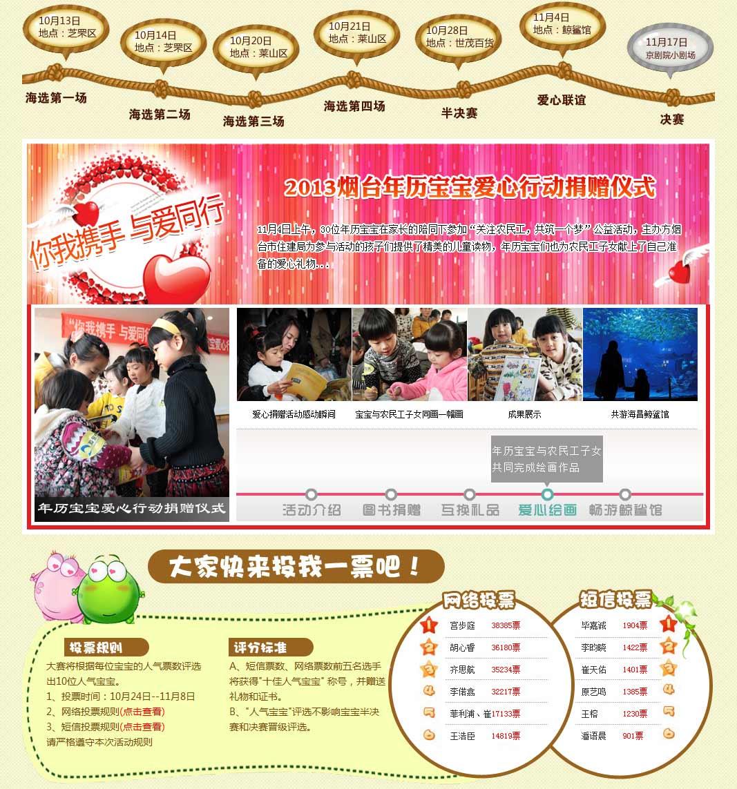 温馨家园杯-2013烟台年历宝宝大赛》共有31名小选手图片