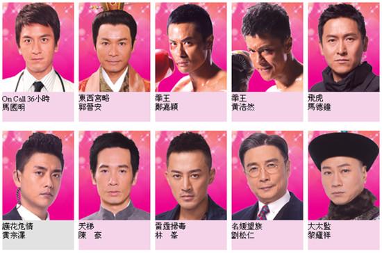 tvb男演员表_TVB所有新老演员名单?-