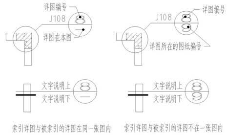 建筑 符号/两种索引符号实例