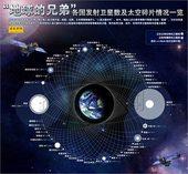 北斗导航完成亚太地区全覆盖 定位精度相当GPS