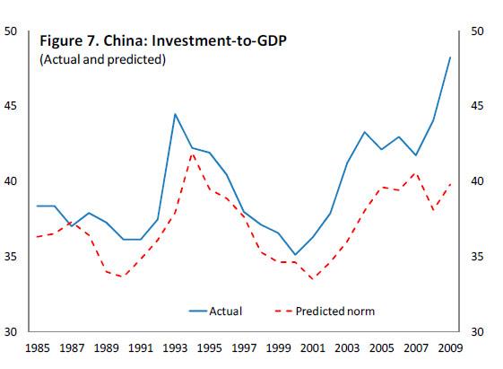 中国出口占gdp比重_经济加速放缓决定商品熊市格局暂难改变 5