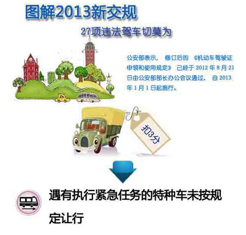 2016年4月上海新交规_2018年7月1日新交规_2015年9月新交规