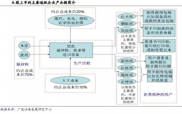 qe4触发人民币升值预期增强 造纸板块或集体躁动(图)图片