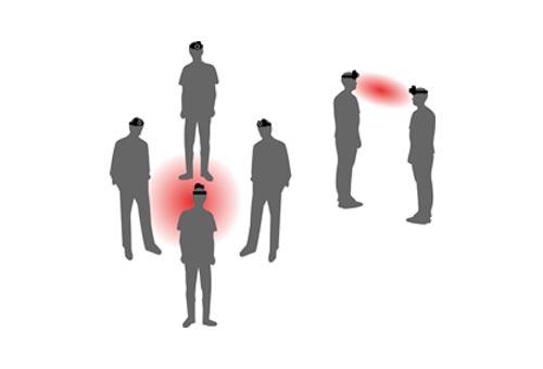 研究人员采用头盔式摄像机系统对几组人进行了测试
