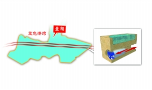 北京 朝阳公园/枣营站/东风北桥站区间在建地铁隧道朝阳公园北湖
