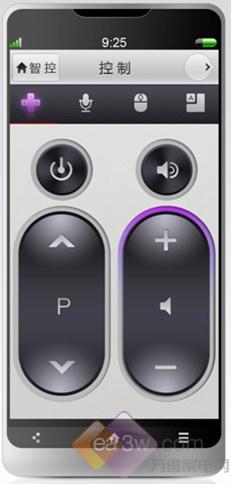 智能遥控器功能、影视、图片、歌曲等共享
