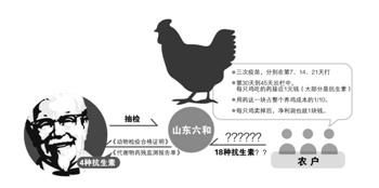 本报记者 陈承 上海报道