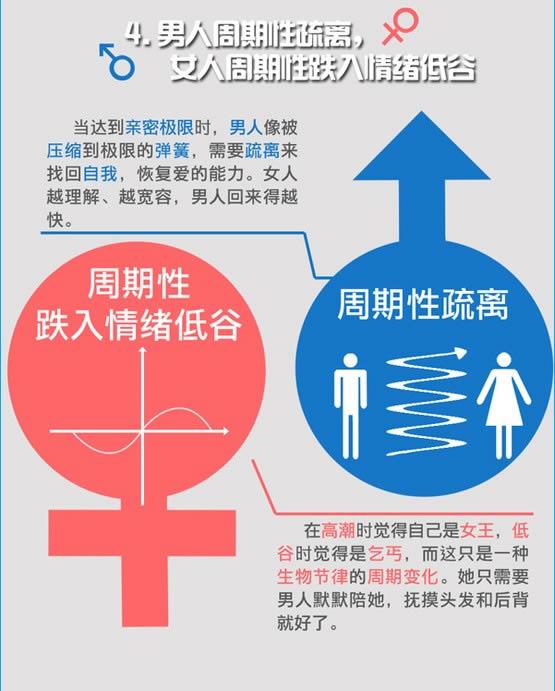 脱光指南男人女人该如何相处 男人频道