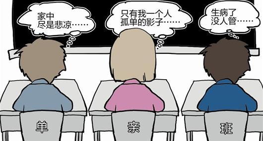 """近日,记者在武汉中小学调查发现,随着离婚率日渐增高,中小学出现了""""单亲班"""",部分班单亲学生达到一两成,有的班级甚至近半数学生的父母离异。"""