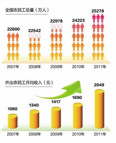 人民日报谈中国人口流动:流动的人温暖的心