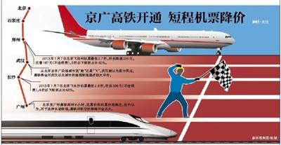 """明日起,京广高铁正式运营。沿着京广线从北京出发,8个小时就可以""""跑""""到中国的南大门广州。途中,北京到石家庄仅需1小时19分,到郑州3个小时,武汉5小时。"""