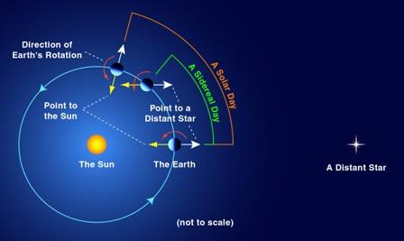 共同探索地球9个鲜为人知的奇妙事实(组图)