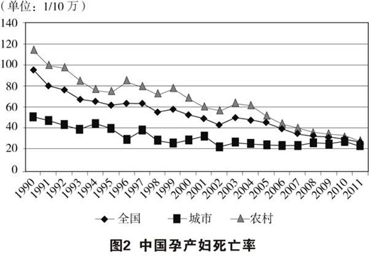 中国现在人均寿命_现在的中国图片(3)