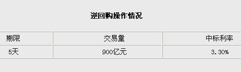 中国人民银行网站