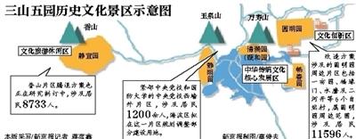 """海淀""""三公""""经费今年预算1.57亿元"""