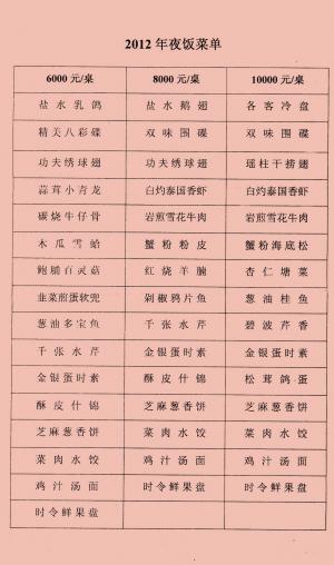 南京五星级万元年道菜成本曝光7菜单单位揭秘食堂夜饭菜谱图片