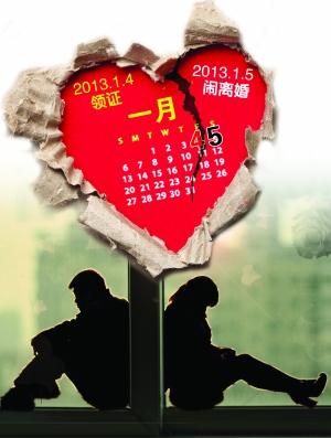"""情侣""""13-1-4""""闪婚次日离婚 称当时受激情感染"""