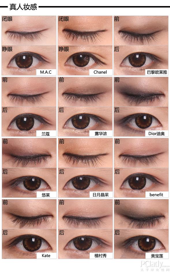 评测结果:   满分为5分,代表1分,代表0.5分,代表0分。   M.A.C 璀璨行星眼影   M.A.C 璀璨行星眼影外观设计简约,单色眼影较耐用。眼影粉质较为细腻,摸上手较柔滑。   Chanel四色眼影   Chanel四色眼影影外观高贵大气,眼影色搭配非常美妙,让人一见倾心。眼影粉质细腻,颜色低调偏柔和感,适合OL日常上班使用。   巴黎欧莱雅大开眼眸晶璨眼影   巴黎欧莱雅大开眼眸晶璨眼影方正设计,大地色调的眼影盘比较百搭。带有珠光粒子的眼影粉比较具光泽感。   兰蔻五色眼影   兰蔻五色眼影