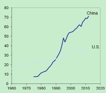 中国人均肉类消费量_肉类图片