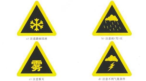 注意分离式道路标志:警告驾驶员注意前方平面交叉的道路是分离式图片