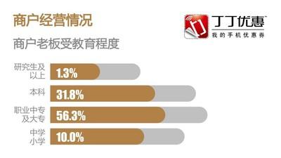 2012年度餐饮商户调查报告