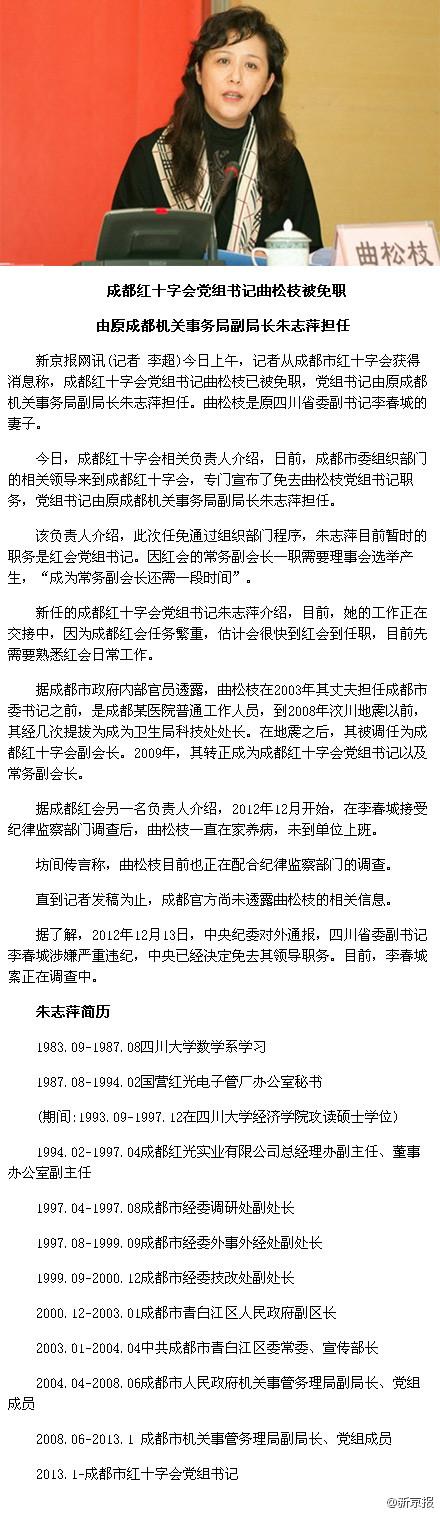 李春城妻子、成都红十字会党组书记曲松枝被免职
