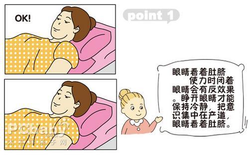 【图解】分娩有效使力的7重点