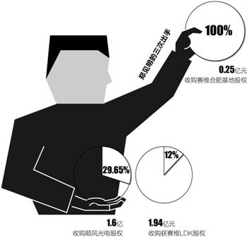 本报记者 梁钟荣 深圳报道