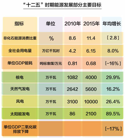 2019 单位gdp 能耗_人均gdp单位图