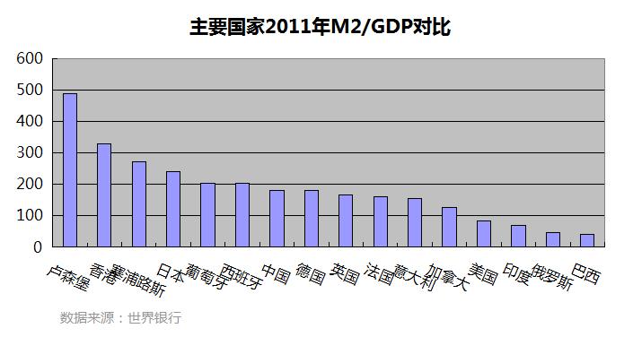 gdp评估_欢迎光临中国资产评估协会