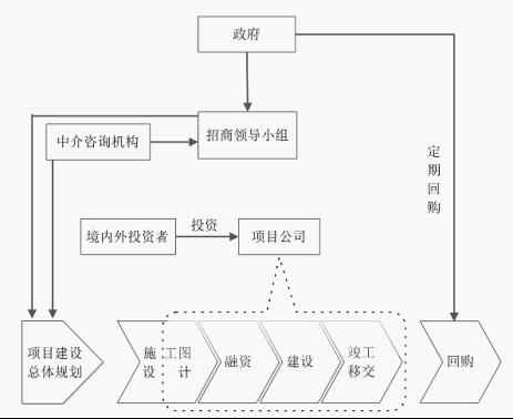 无码bt行吧_图   bt模式运作流程图