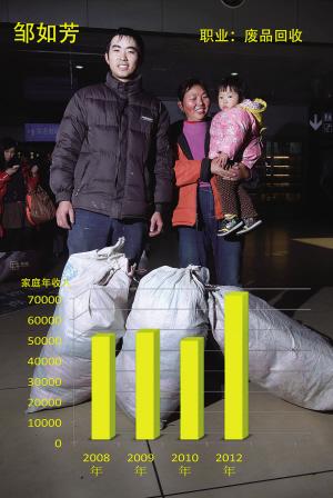 春运期间,2.5亿农民工在路上。有钱没钱,回家过年;千里万里,父母等你。