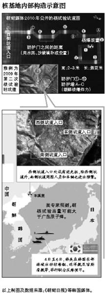韩国总统李明博4日在接受韩国《朝鲜日报》采访时称,朝鲜可能正在准备多次核试验。