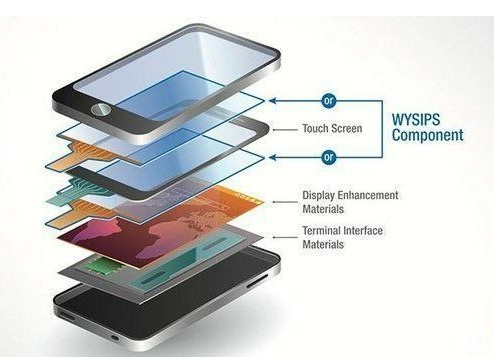 wysips的太阳能充电屏幕结构(图片来自于wmpoweruser.com)